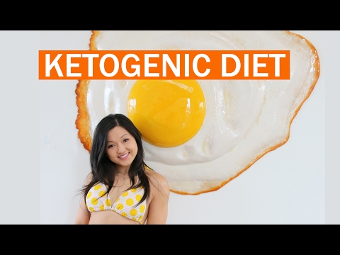 Ketogenic Diet & How Do You Burn Fat For Fuel? BPI Ketogenic Supplements!