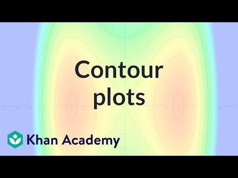 Contour plots | Multivariable calculus | Khan Academy