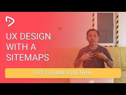 MindNode for UX Design Sitemaps