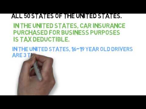 Auto Insurance Today