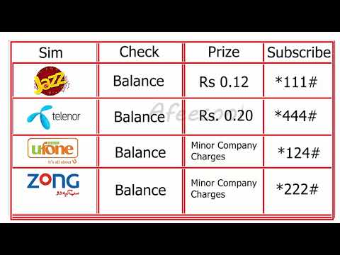 How To Check Balance of Zong, Telenor, Ufone, Jazz and Warid [ 2018 ]