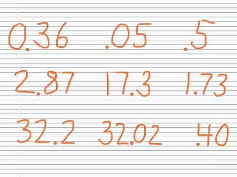 Place Value with Decimals (tenths and hundredths) - everyday math 3rd grade 3 home link 5.8