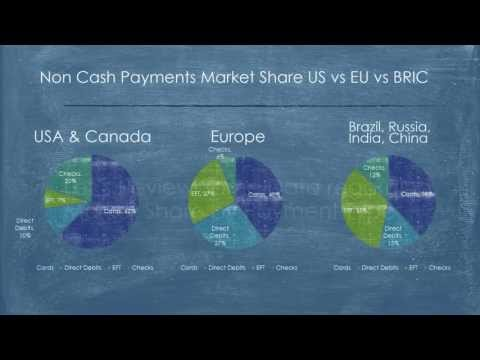 Payments IQ Bootcamp #2 - Mechanics of an Electronic Payment