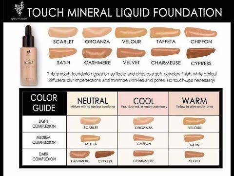 How to color match Youniques liquid foundation based on undertones!!