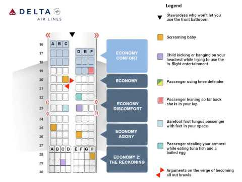 Delta's New Airplane Seating Chart
