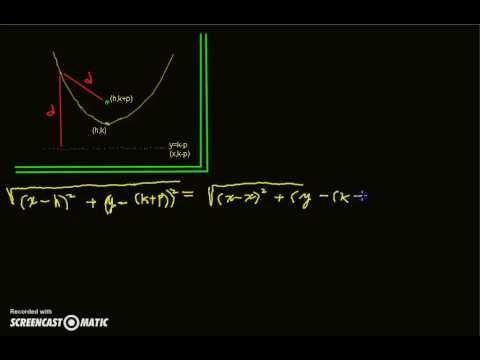 parabola equation vertex not at origin