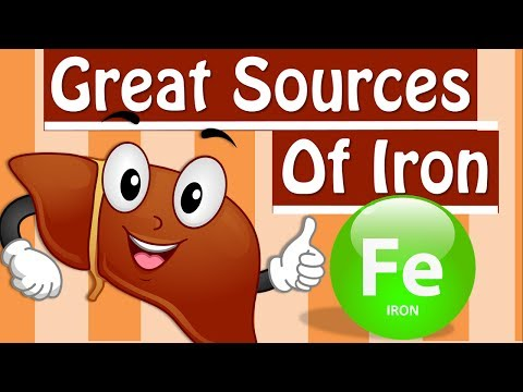 Top Iron Rich Foods + Iron Deficiency Symptoms