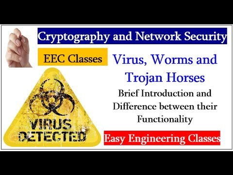 Virus, Worms and Trojan Horses Brief Introduction and Difference between their Functionality