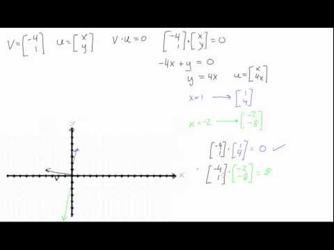 Describe all vectors [x, y] that are orthogonal to [a, b]