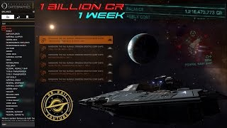 Elite Quick Guides: Fast Empire Ranking - Cut the Power