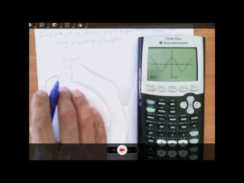 Graph Periodic functions and their integrals with Ti-84