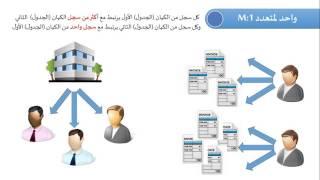 #x202b;الدرس الرابع : قواعد البيانات العلائقية ( العلاقات )  The Relational Database#x202c;lrm;