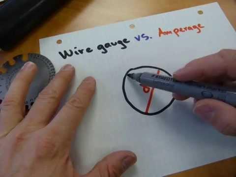 Wire size vs. amperage