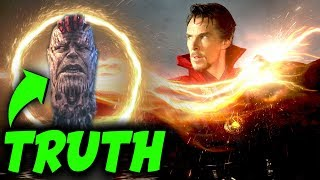CONFIRMED: The REAL REASON Why Dr Strange COULD NOT CUT THANOS & SECRET MAGIC in AVENGERS ENDGAME