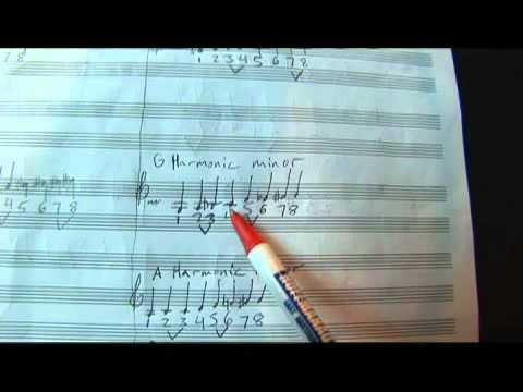 Violin G Harmonic Minor Scale: Staff Notation