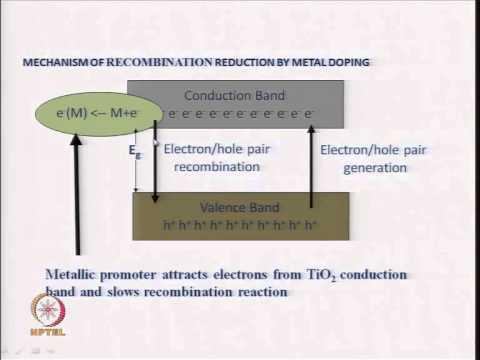 Mod-04 Lec-30 Photocatalysis - II