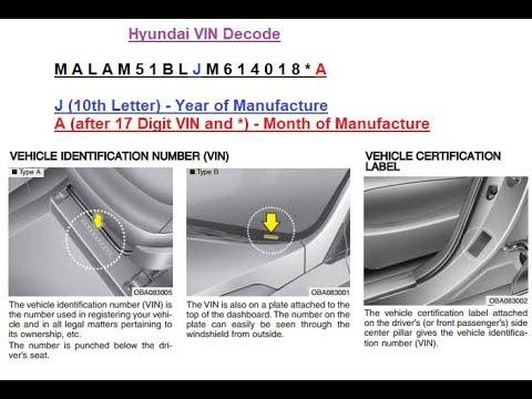Decode Hyundai Cars Manufacturing Date using VIN