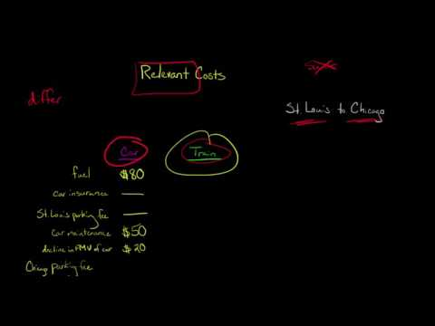 Relevant Costs (Managerial Accounting)