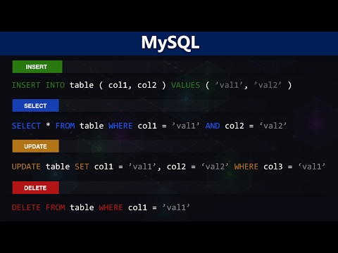 Inserting Data Into MySQL Database Relational Tables Using PHP