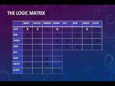 How to Work a Logic Puzzle