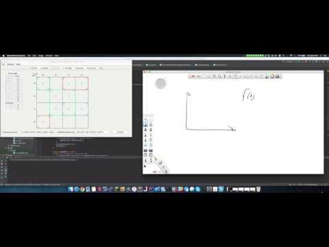 Karnaugh Map Software - Boolean Algebra Simplification