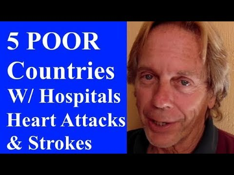 Which 5 Poor Countries Have Best Hospitals for Heart Attacks, Strokes?