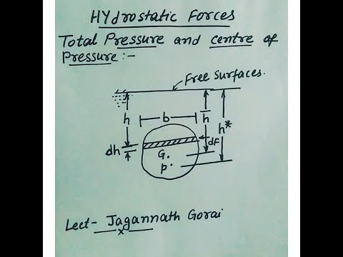Total Pressure and Center of Pressure , vertical surface submerged in fluid