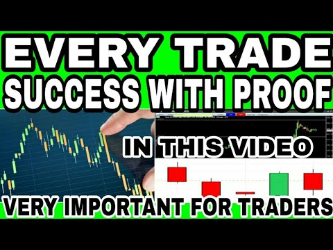 Commodity Trade Buy Sell Techniques | New Way Of Trading Tips