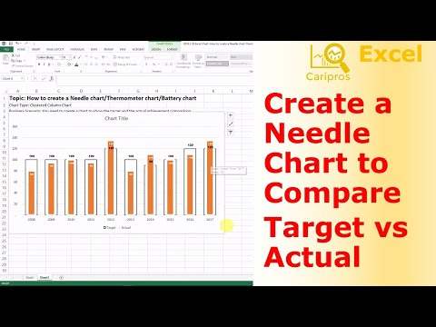 How to Create a Needle Chart/Thermometer Chart/Battery Chart