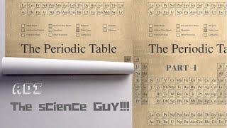 [ADI] TRICK TO LEARN PERIODIC TABLE!!! Part-1 in hindi