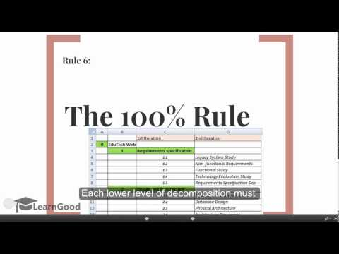 WBS Creation - 10 Golden Rules - Work Breakdown Structure