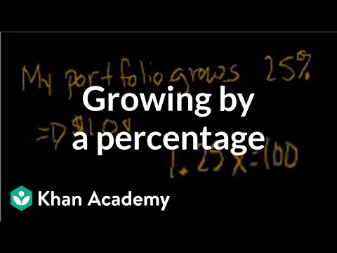 Growing by a percentage | Linear equations | Algebra I | Khan Academy