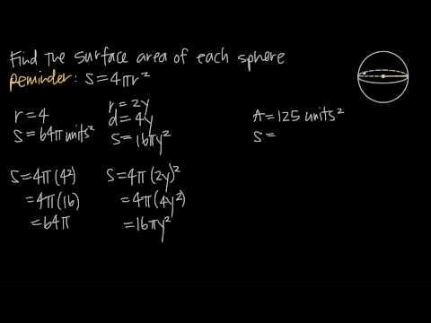 surface area of spheres (KristaKingMath)