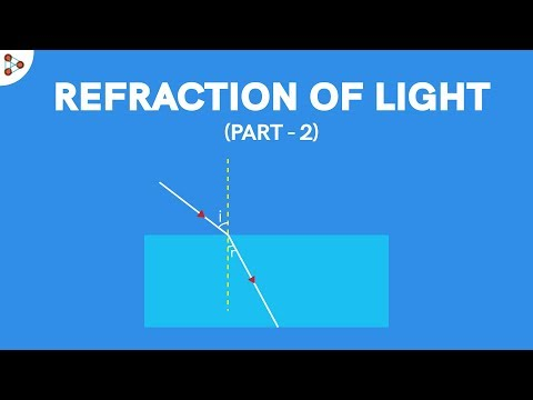 Why does Refraction occur? - CBSE 10