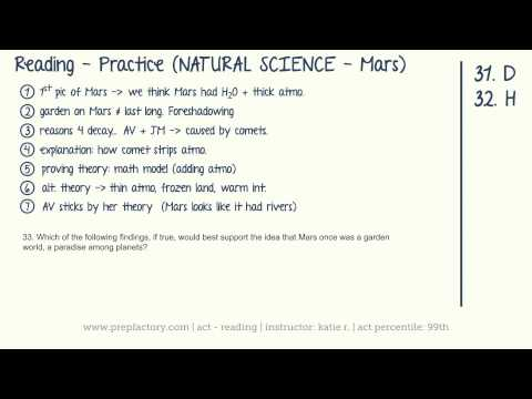 ACT Reading - Practice (Natural Science)