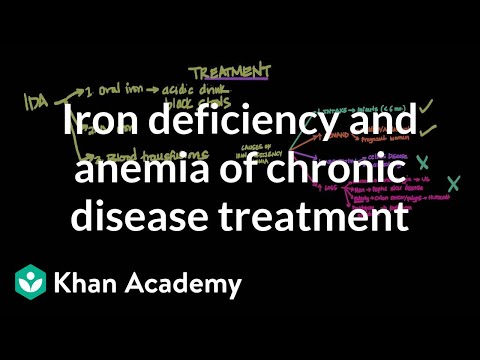 Iron deficiency and anemia of chronic disease treatment | NCLEX-RN | Khan Academy