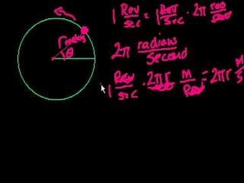 Introduction to angular velocity