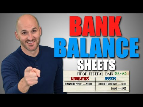 Macro: Unit 4.6 -- Bank Balance Sheets (T-Accounts)