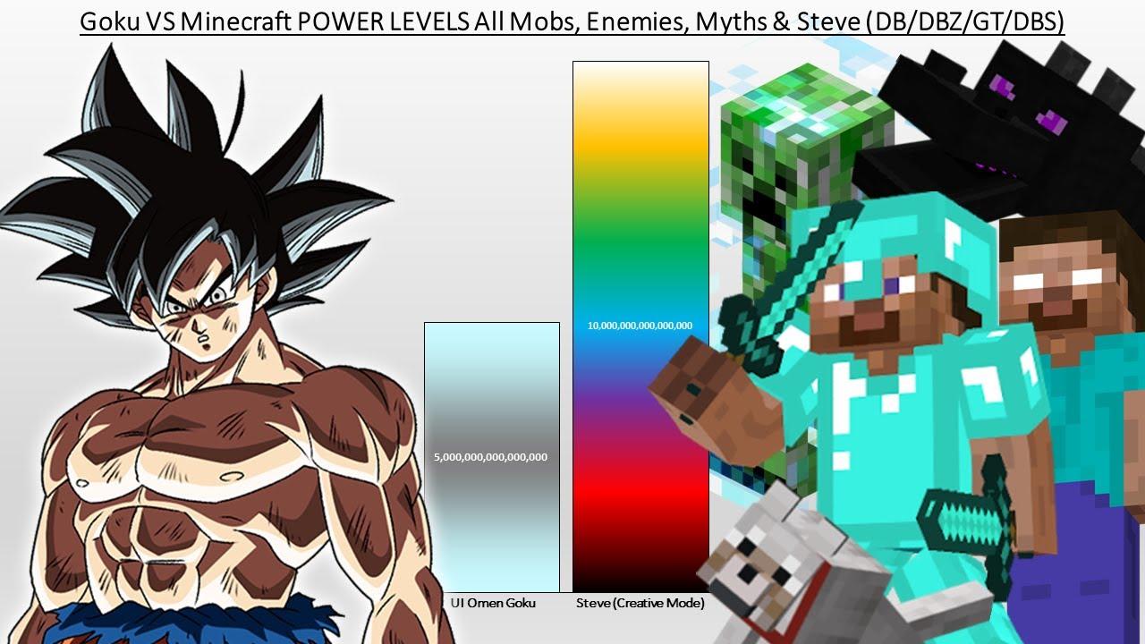 Goku VS Minecraft POWER LEVELS All Mobs, Enemies, Myths & Steve (DB/DBZ/GT/DBS)
