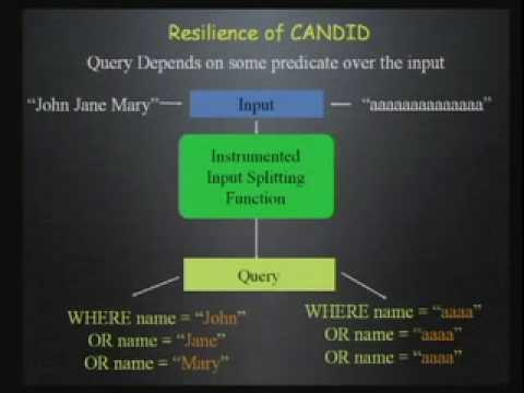 CERIAS Security: CANDID: Preventing SQL Injection Attacks using Dynamic Candidate Evaluations 4/4
