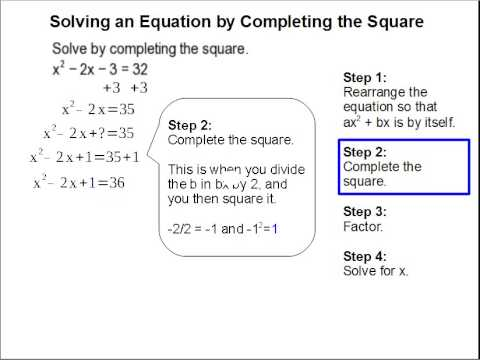 Solving an Equation by Completing the Square