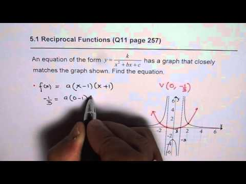 Determine Equation of Quadratic Reciprocal Function from Graph Test 2015