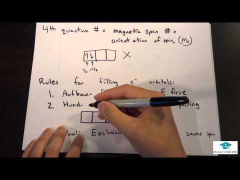 Quantum Numbers - MCAT Lec