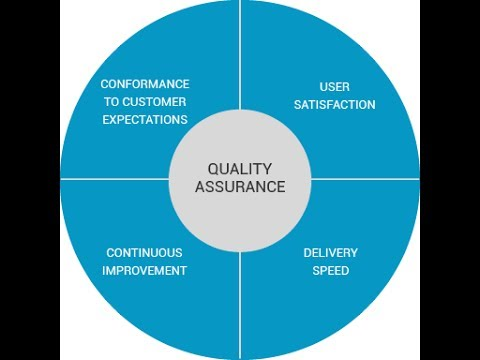 7 Quality Standards  one must know