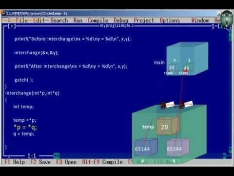 Pointers in C Marathi - Swap Program ( Pointers )