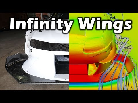 The Next Step in Splitter Endplates? Infinity Wings Explained