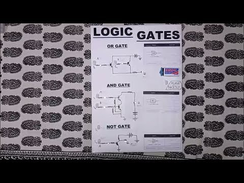 Logic gate AND OR NOT GATE project, how to make easy Logic gate project for class 12 school in hindi