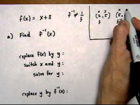 inverse functions 3 - find the inverse of a function - (cr).mov