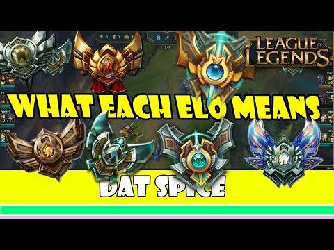 What Each Elo Means - League of Legends
