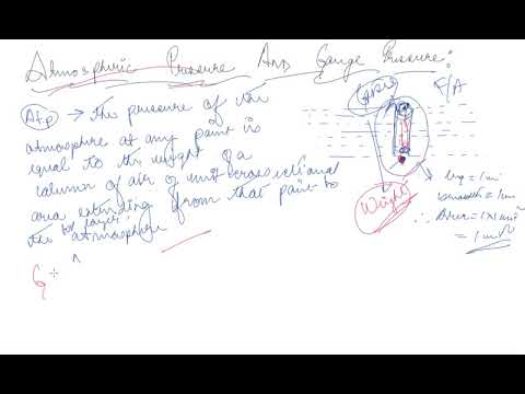 Atmospheric Pressure and Gauge Pressure | Class 11 Physics Mechanical Properties Of Fluids